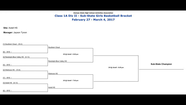 wetmore girls sub state basketball bracket the holton. Black Bedroom Furniture Sets. Home Design Ideas