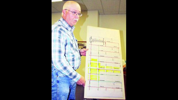 Holton Water and Sewer Superintendent Dennis Ashcraft on Monday evening mapped out the area around Holton's Town Square that will be affected when work to replace faulty water valves in the area of Fifth Street and Pennsylvania Avenue is being done.